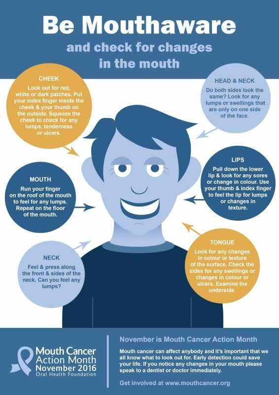 Cancer: Be Mouthaware and check for changes in the mouth