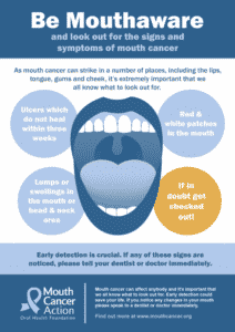 be mouth cancer aware poster showing symptoms to check