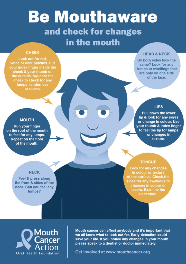 mouth cancer check poster