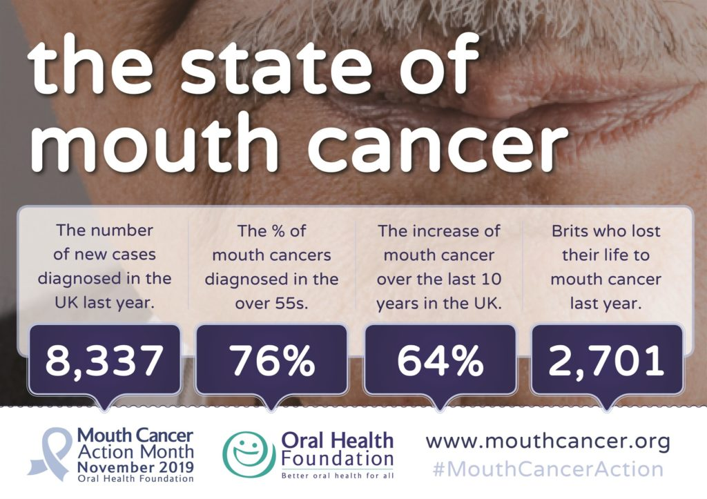 be aware of mouth cancer signs poster of information