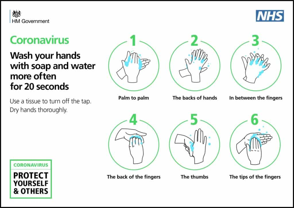 Diagrams of how to wash hands with soap and water